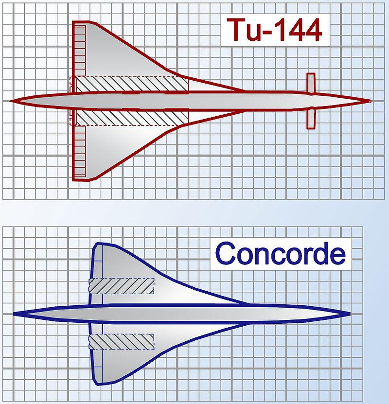 800px-Tu-144_Concorde[1]